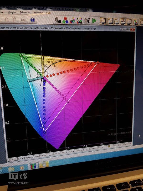 索尼在MWC2014上发布了新旗舰Xperia Z2,该旗舰一个很大的提升便是其显示屏。Xperia Z2智能手机采用了全新的IPS显示屏。 Xperia Z2更大的5.2英寸显示屏采用了Triluminous从而有更广的色域,分辨率没有改变,像素仍旧是1080 x 1920,但是其视角有了大幅提升,色彩更为准确。 显示屏的跑分测试显示,Xperia Z2色域很广(大于标准的RGB色彩空间),接近Super AMOLED显示屏的色域。下面的图表将Xperia Z2显示屏的准确度进行了可视化再现,图表中三角