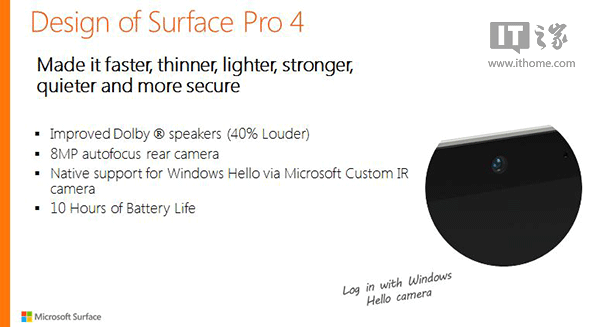 Surface Pro 4比Surface Pro 3好在哪?微软告诉你