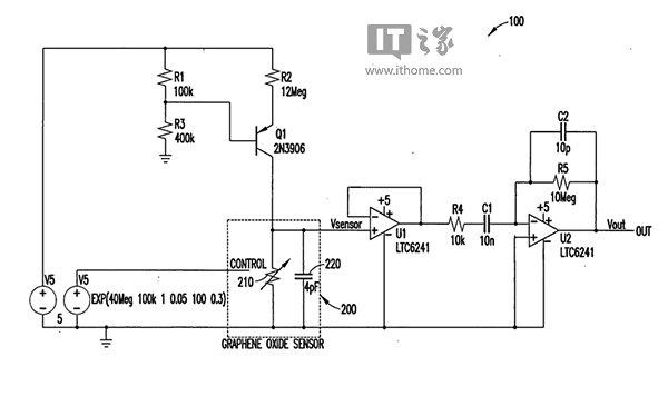 IT之家讯 诺基亚率先研究石墨烯材料(Graphene),时间已经很久了,最新的一项专利表明,诺基亚使用石墨烯氧化膜保护移动设备关键部位电池防水。感受到一定量的进水量后,移动设备将与电池连接断开,保护设备。  专利显示,诺基亚使用的方法非常简单,只需将石墨烯传感器涂于电池表面。该项防水技术与其他智能手机防水技术不同,这种方法或许可以大大降低成本,延长移动设备寿命。  诺基亚早在2013年3月4日申请防水专利,在今年5月26日成功申请专利。诺基亚还在研制基于石墨烯的光学传感器。(via: NPU) 石墨烯背