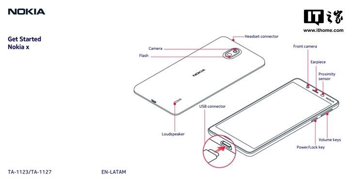 """代号""""蚁人"""",诺基亚1 Plus新机通过FCC认证"""