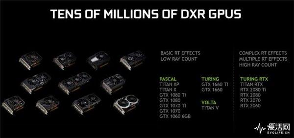 英伟达GTX 10系列正式支持光线追踪,是怎么做到的?