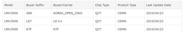 LG V35 ThinQ安卓9 Pie升级开始推送
