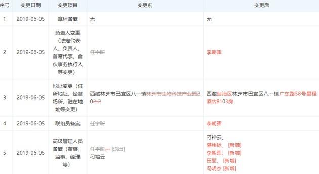 腾讯COO任宇昕退出,林芝腾讯投资管理有限公司人事变动
