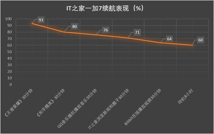 17-续航表现_720.png