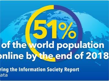 国际电信联盟:互联网用户已达39亿,超全球人口一半
