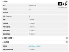 首款搭载AMD 500X显卡笔记本曝光:来自宏碁,采用RX 560X