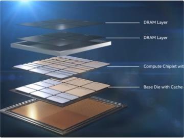 英特爾Lakefield處理器演示:1大核4小核,I/O CPU 內存3D封裝