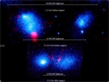研究显示星系群合并时会产生高温冲击波,温度超1亿度