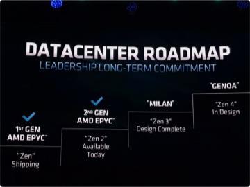 "AMD 數據中心處理器路線圖公布:Zen 3""米蘭"",Zen 4 ""熱那亞"""