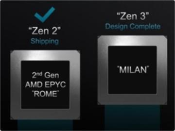 AMD Zen 3處理器有望支持四線程技術,64核256線程CPU要來了
