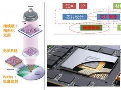 国内苏大维格公布最新 3D 直写光刻技术:实现光刻胶 3D 形貌可控制备
