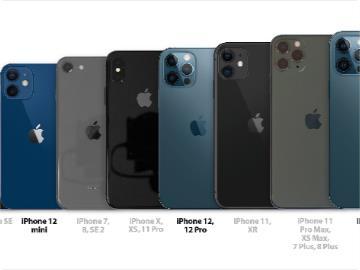 一图看懂苹果 iPhone SE 至 iPhone 11、iPhone 12/mini/Pro/Max 机身尺寸对比