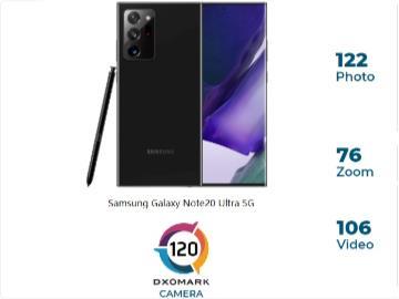 DxoMark 更新三星 Note20 Ultra 评分:比之前得分低 1 分