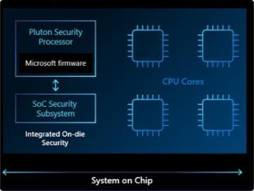 微軟正式發布 Win10 PC Pluton 安全芯片:內置于 CPU 中,AMD 首發