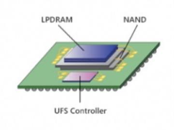 美光uMCP芯片正式送样:将LPDDR5内存和UFS闪存结合