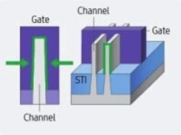 三星宣布:第二財季前量產 5 納米 EUV 芯片