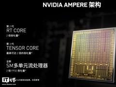【IT之家评测室】全新 RTX 30 系笔记本 GPU 竟带来这么多变化:机械革命钛钽 Plus 游戏本体验