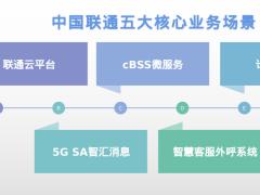 統信 UOS V20 完成中國聯通核心業務系統 CentOS 試點替換遷移