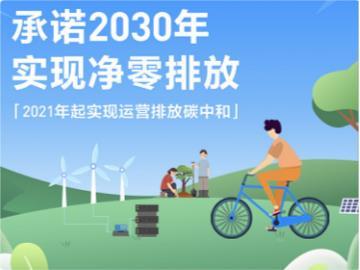 蚂蚁集团承诺:2030 年实现净零排放,碳中和采用蚂蚁链存证