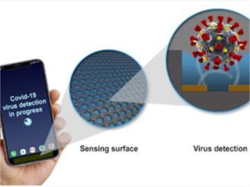 通用電氣正研發新冠病毒檢測裝置,可用于智能手機