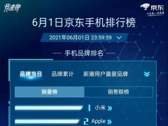 京东 6 月 1 日手机销量排行公布:小米品牌榜第一,苹果 iPhone 12 单品榜第一