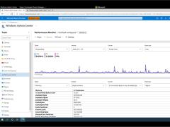 微軟 Windows Server 2022 預覽版推出,將重點支持 5 年
