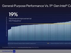 英特爾 Alder Lake-S 芯片酷睿 i9-12900K 跑分曝光,未達到官方承諾的性能提升