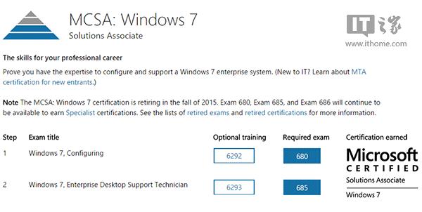 """Win10""""年幼"""",微软新举措挽留Win7/Win8.1"""