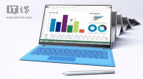 SurfacePro长测五卷:这支触控笔能作画