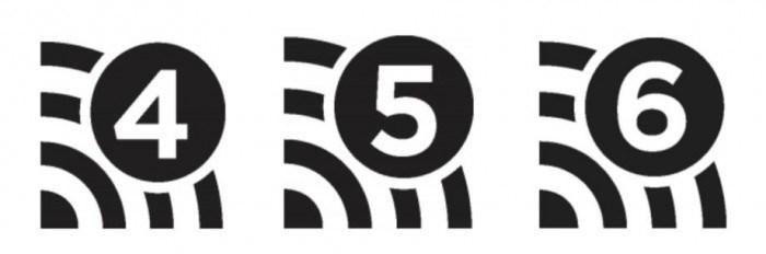 还在为802.11 a/b/g/n/ac发懵?WiFi联盟推出新编号规