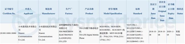 小米MIX 3获得3C认证:离发布不远了