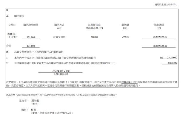 第21个交易日回购!腾讯耗资3890万港元回购13.1万