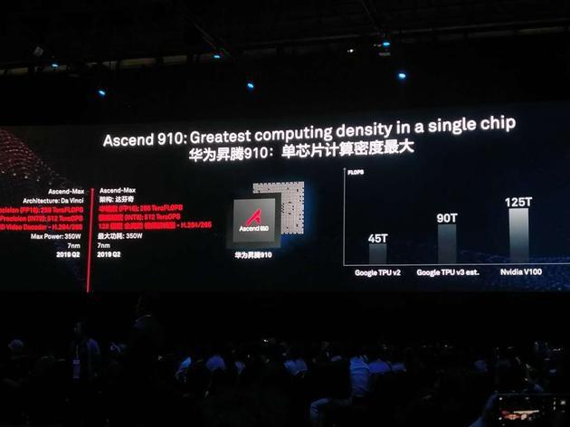 华为否认与微软有芯片合作