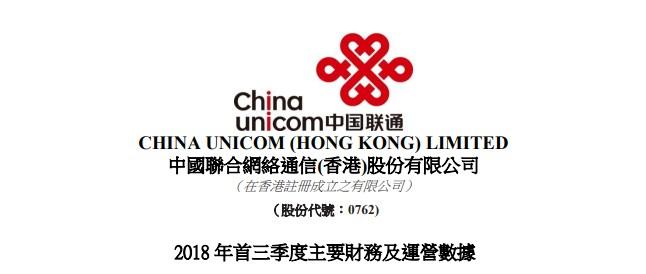 中国联通前三季度业绩公布:净利87.80亿元,同比