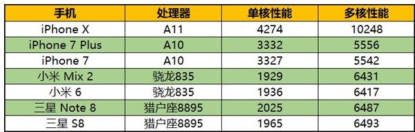4799元!京东苹果iPhone 8限时新低价 IT资讯 第2张