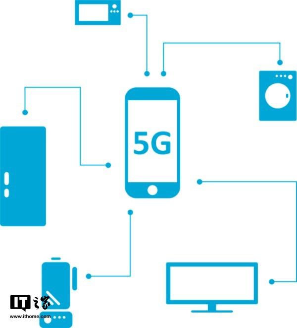 首个5G国际标准正式发布!