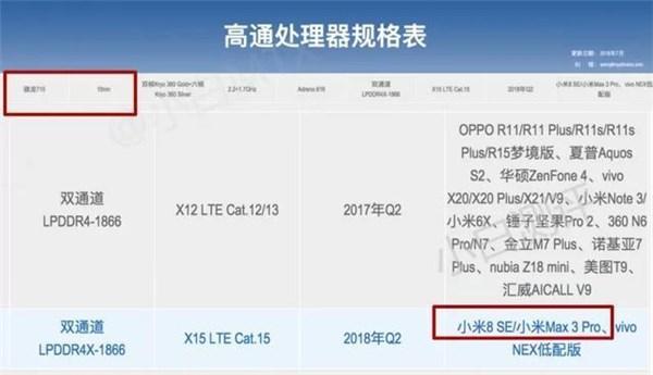小米Max 3 Pro手机曝光:Max 3高配版 搭载骁龙710