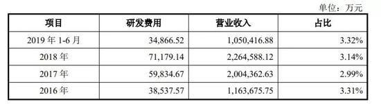 被华为起诉的传音股价暴跌,市值缩水超60亿元