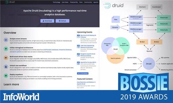 InfoWorld 公布 2019 年最佳开源软件榜单,有你熟悉的吗?