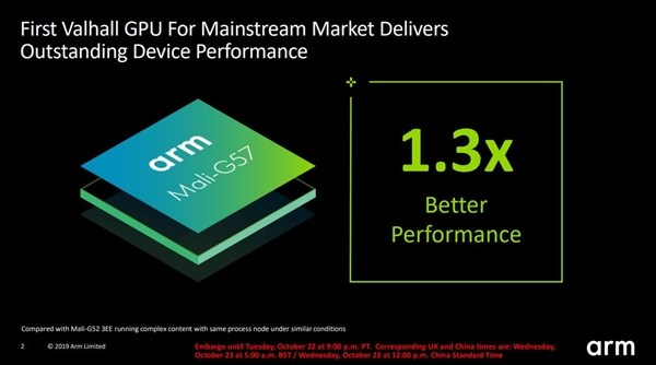 ARM正式推出Mali-G57 GPU 能源效率提高1.3倍