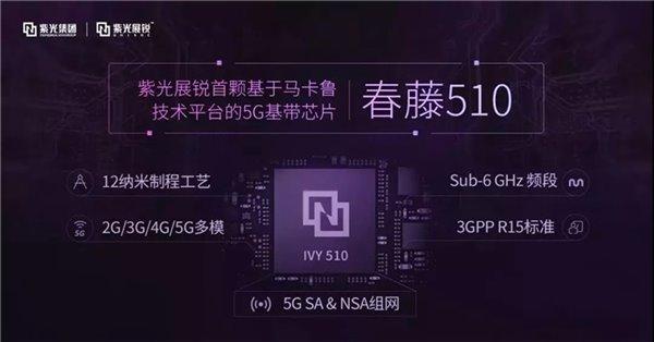 紫光展锐:联合大唐移动打通5G SA网络数据业务