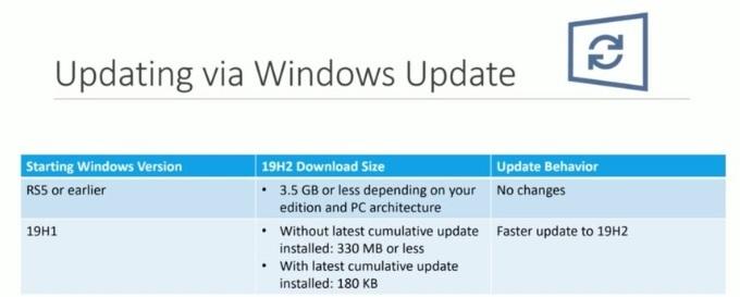 微软阻止旧款高通WiFi驱动PC设备升级Windows 10版本1909
