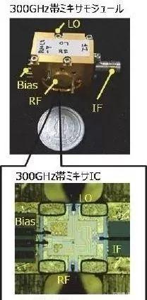 日本研发出6G芯片:单载波速度高达100G*ps