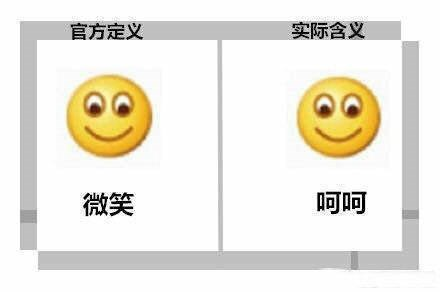 What's your most annoying expression when you're chatting with Wechat?