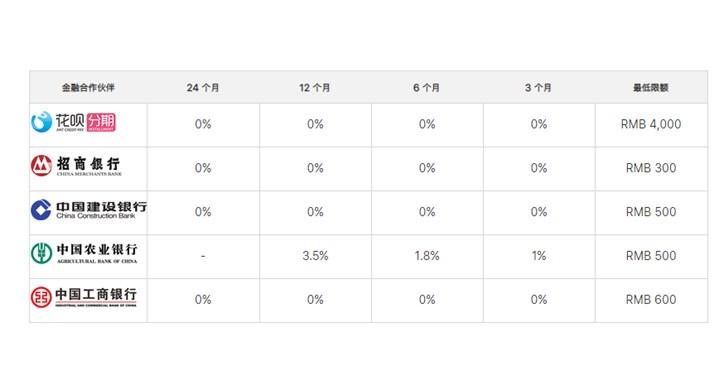 买iPhone更省心,苹果中国线上商店开始支持花呗