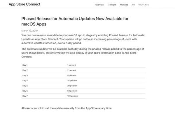 苹果更新Mac App Store条款:允许开发者分批推送应