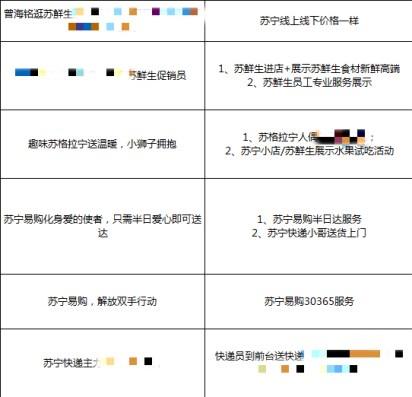 """热搜体聚集,苏宁、郑爽、赵宝刚联手""""致青春"""""""