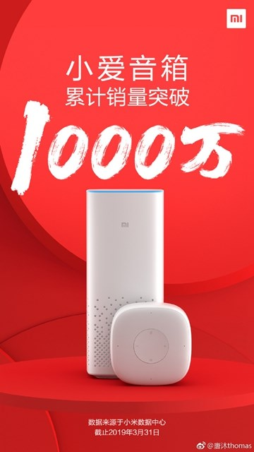 Cumulative sales of Xiaoai speakers exceeded 10 million units