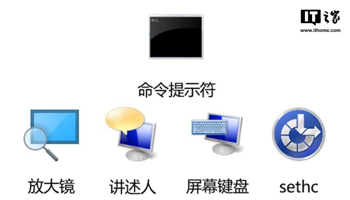 Windows系统忘记开机密码怎么办?-同济互联