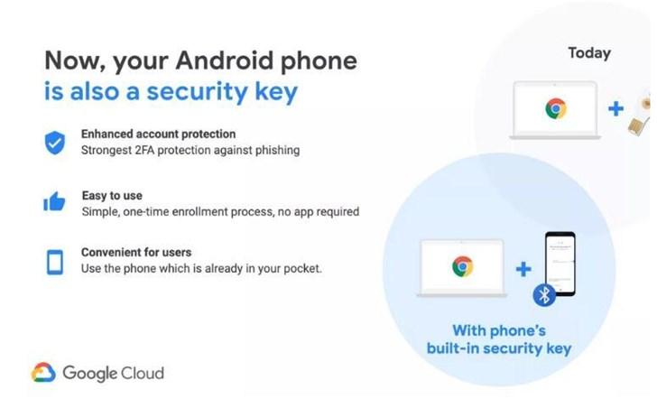谷歌宣布:安卓手机现可充当物理安全密钥
